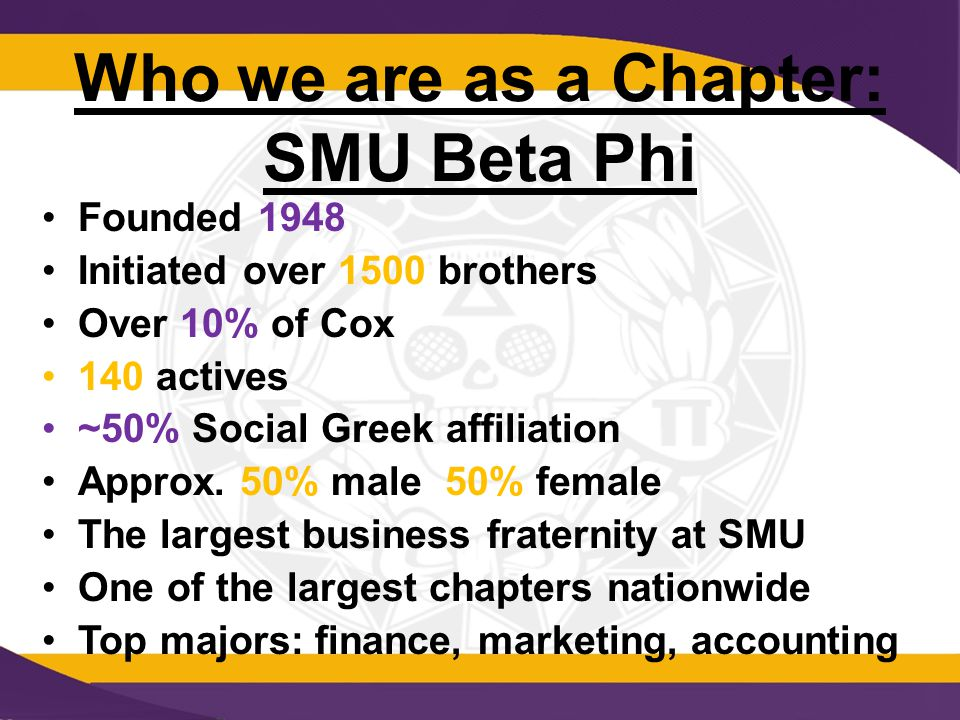 Who we are as a Chapter: SMU Beta Phi Founded 1948 Initiated over 1500 brothers Over 10% of Cox 140 actives ~50% Social Greek affiliation Approx.
