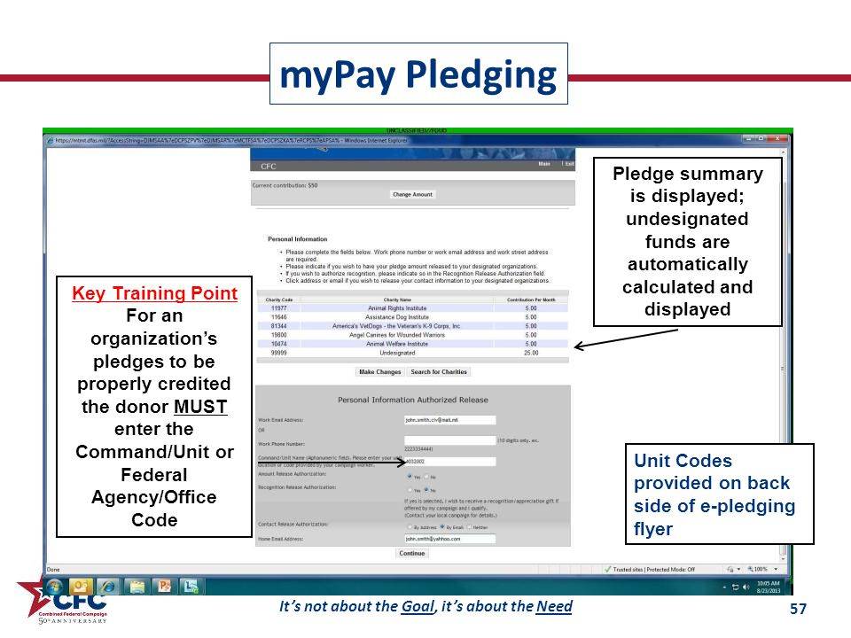 It's not about the Goal, it's about the Need Pledge summary is displayed; undesignated funds are automatically calculated and displayed Key Training Point For an organization's pledges to be properly credited the donor MUST enter the Command/Unit or Federal Agency/Office Code myPay Pledging 57 Unit Codes provided on back side of e-pledging flyer