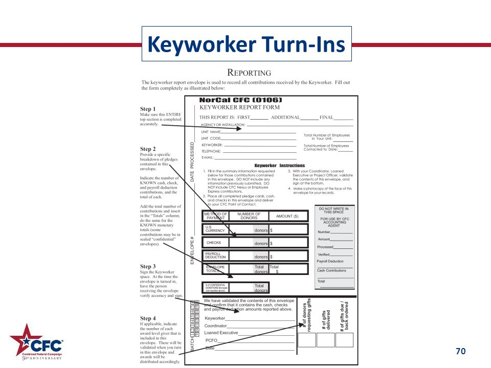 It's not about the Goal, it's about the Need Keyworker Turn-Ins 70