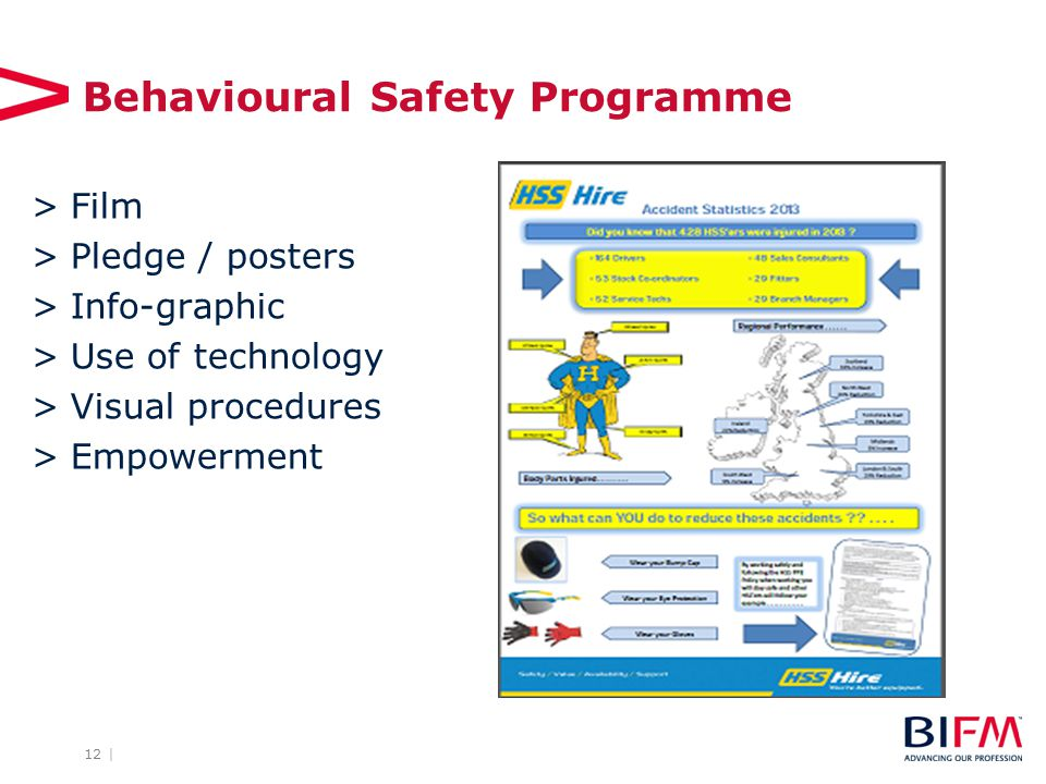 12 | Behavioural Safety Programme >Film >Pledge / posters >Info-graphic >Use of technology >Visual procedures >Empowerment