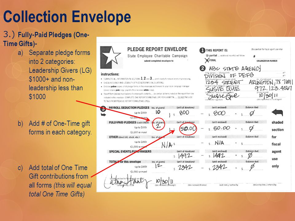 Collection Envelope 3.) Fully-Paid Pledges (One- Time Gifts)- a)Separate pledge forms into 2 categories: Leadership Givers (LG) $1000+ and non- leadership less than $1000 b)Add # of One-Time gift forms in each category.
