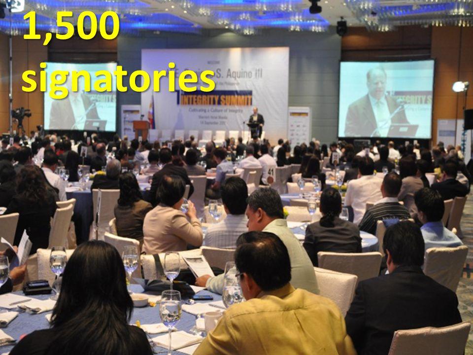 1,500signatories