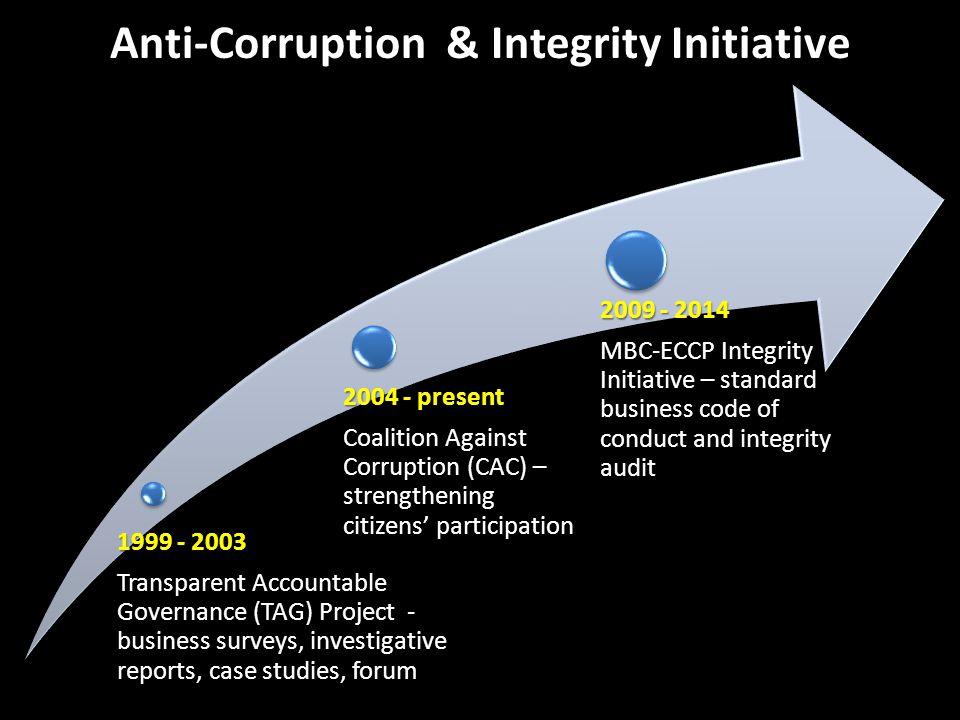 Private Sector Collaboration 1.