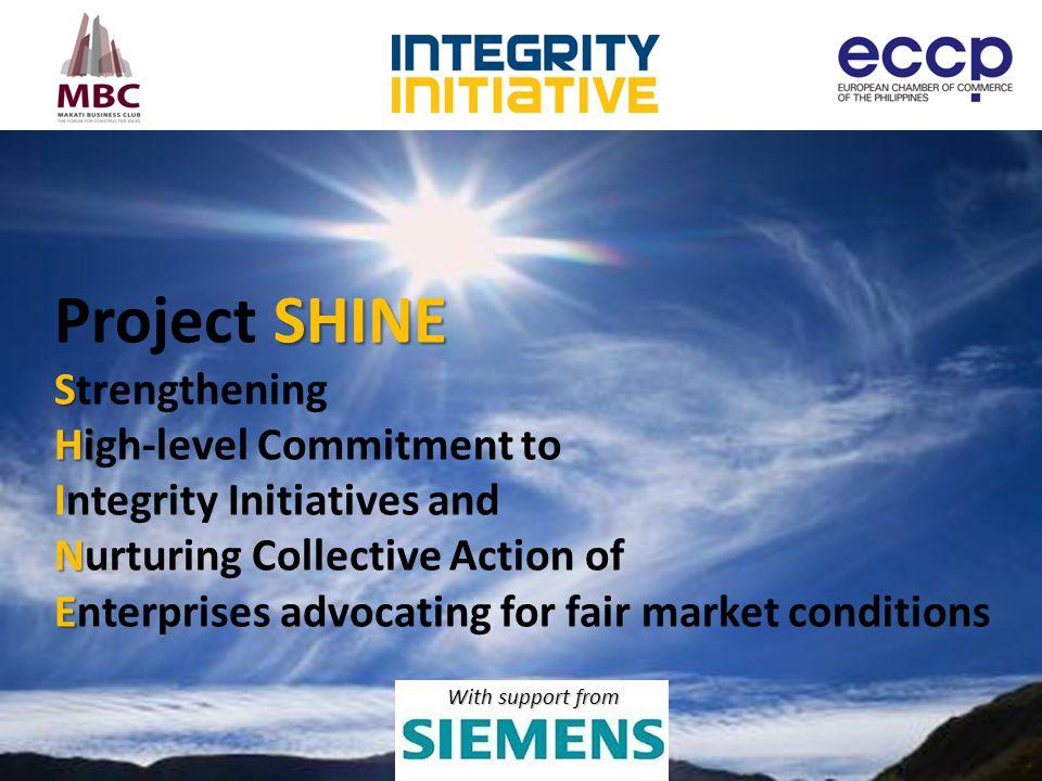 Integrity Compliance Framework