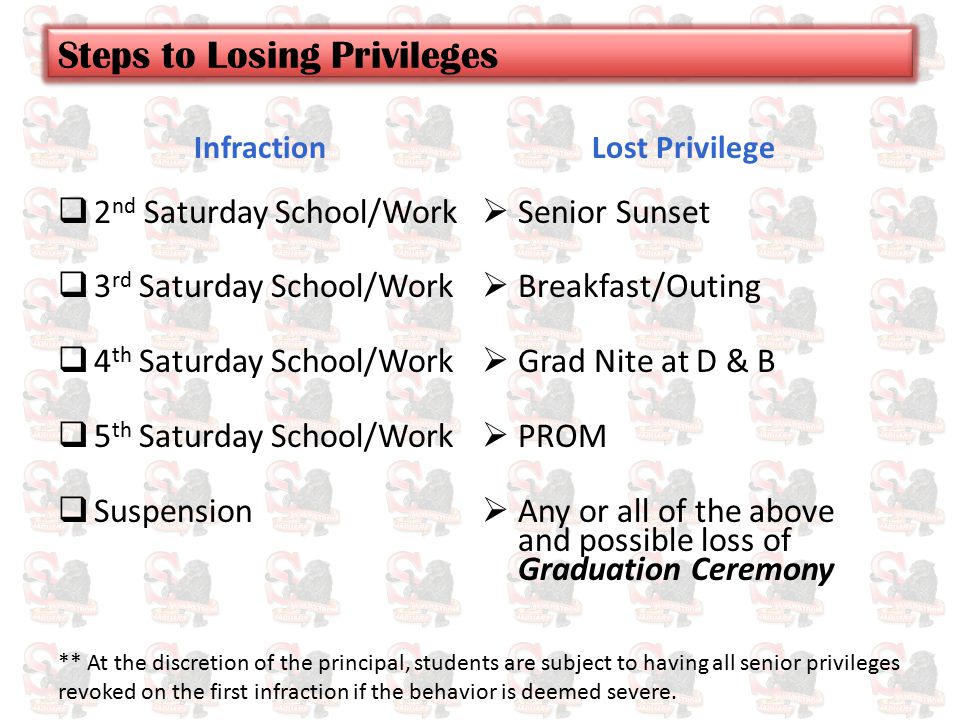 Infraction  2 nd Saturday School/Work  3 rd Saturday School/Work  4 th Saturday School/Work  5 th Saturday School/Work  Suspension Lost Privilege  Senior Sunset  Breakfast/Outing  Grad Nite at D & B  PROM  Any or all of the above and possible loss of Graduation Ceremony ** At the discretion of the principal, students are subject to having all senior privileges revoked on the first infraction if the behavior is deemed severe.