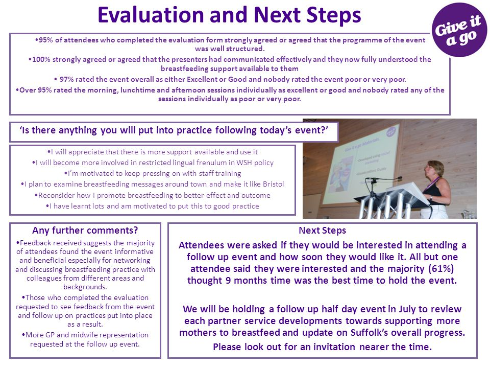 Evaluation and Next Steps 95% of attendees who completed the evaluation form strongly agreed or agreed that the programme of the event was well struct