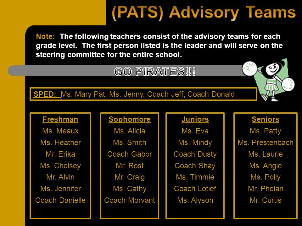 Note: The following teachers consist of the advisory teams for each grade level. The first person listed is the leader and will serve on the steering