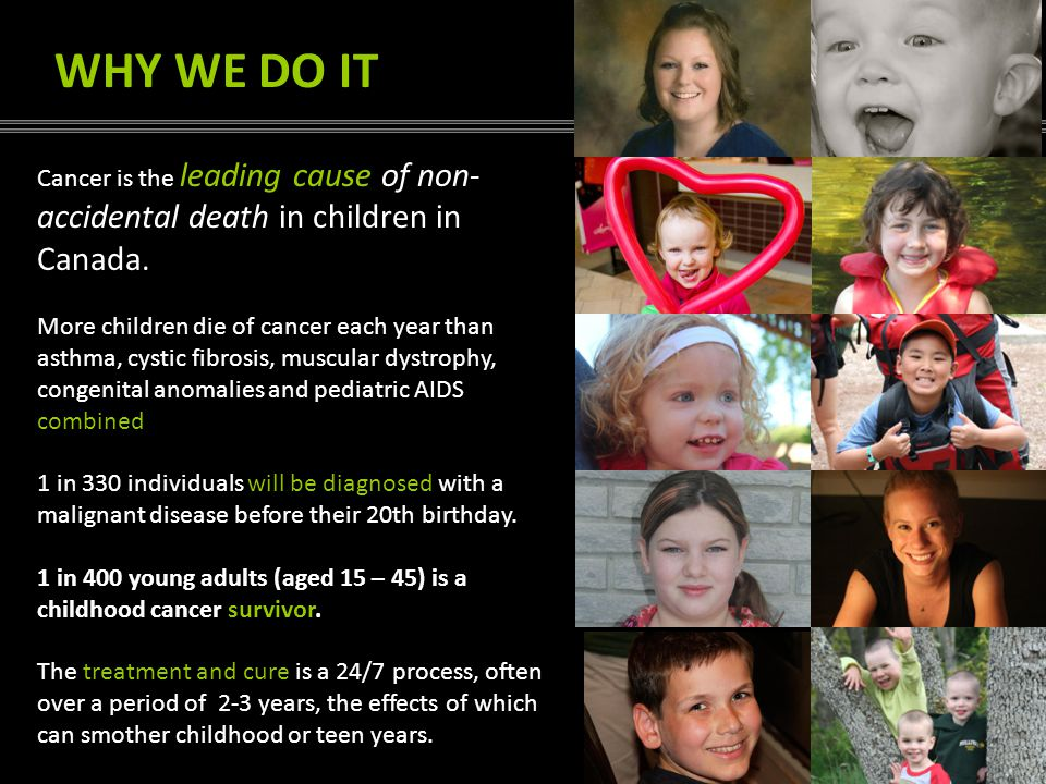 WHY WE DO IT Today, over 80% of children diagnosed with cancer become long-term survivors vs.