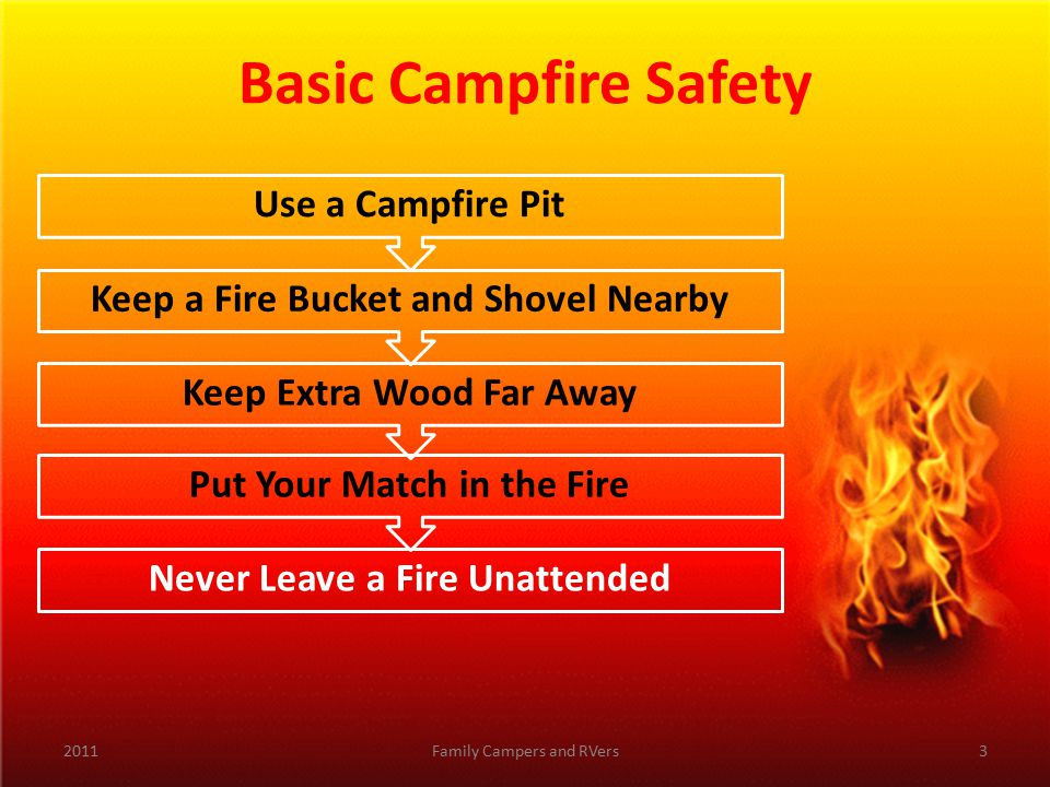 Basic Campfire Safety Never Leave a Fire Unattended Put Your Match in the Fire Keep Extra Wood Far Away Keep a Fire Bucket and Shovel Nearby Use a Campfire Pit 20113Family Campers and RVers