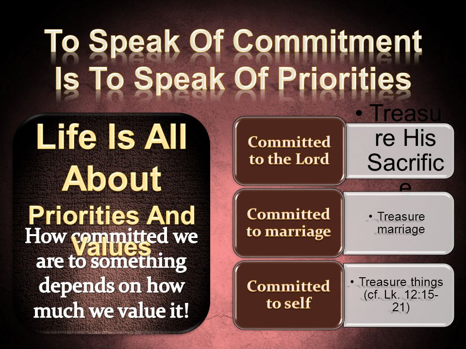 Proverbs 16:3 (NKJV) 3 Commit your works to the LORD, And your thoughts will be established.