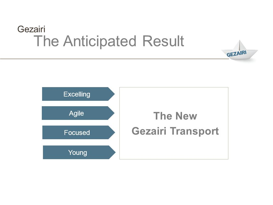 Network & Offices Gezairi