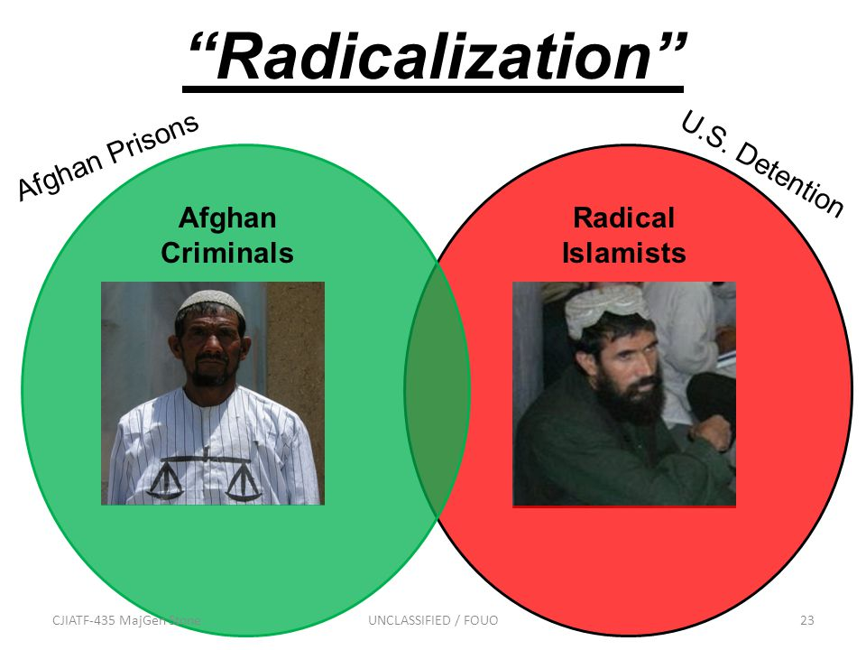 """Radicalization"" Afghan Prisons U.S. Detention Afghan Criminals Radical Islamists CJIATF-435 MajGen Stone23UNCLASSIFIED / FOUO"