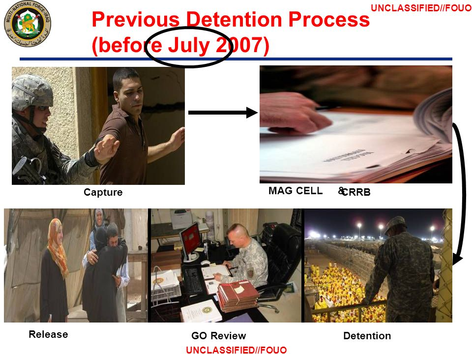CRRBCapture MAG CELL & Release Detention Previous Detention Process (before July 2007) GO Review UNCLASSIFIED//FOUO