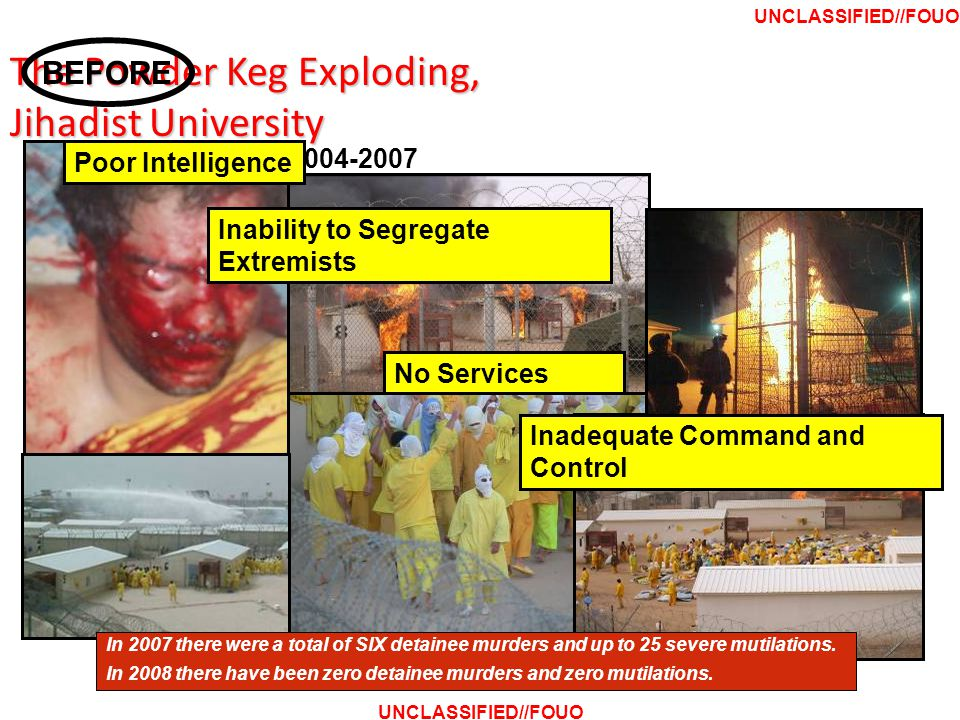 The Powder Keg Exploding, Jihadist University 2004-2007 Poor Intelligence Inability to Segregate Extremists Inadequate Command and Control In 2007 there were a total of SIX detainee murders and up to 25 severe mutilations.