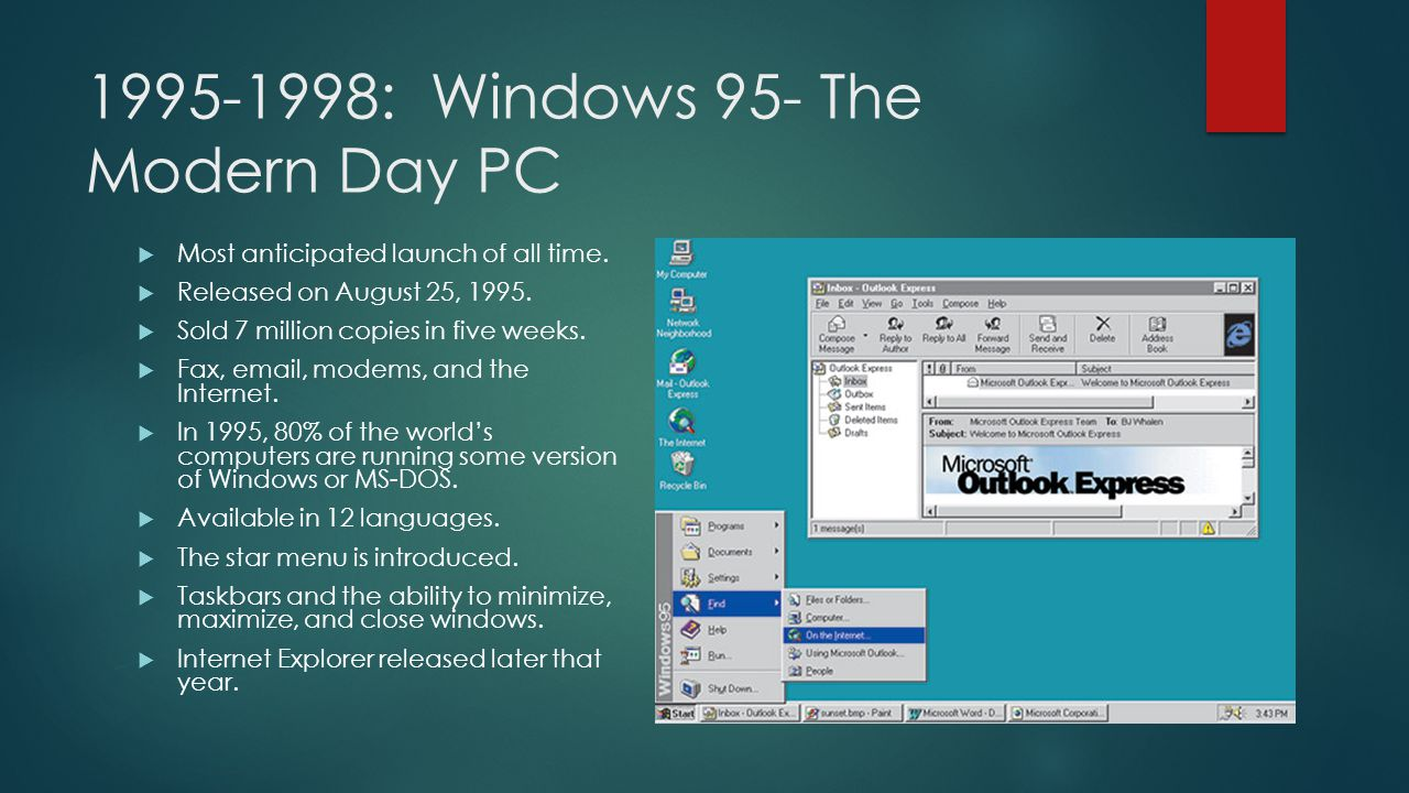 1995-1998: Windows 95- The Modern Day PC  Most anticipated launch of all time.