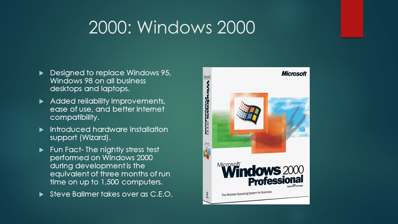 2000: Windows 2000  Designed to replace Windows 95, Windows 98 on all business desktops and laptops.