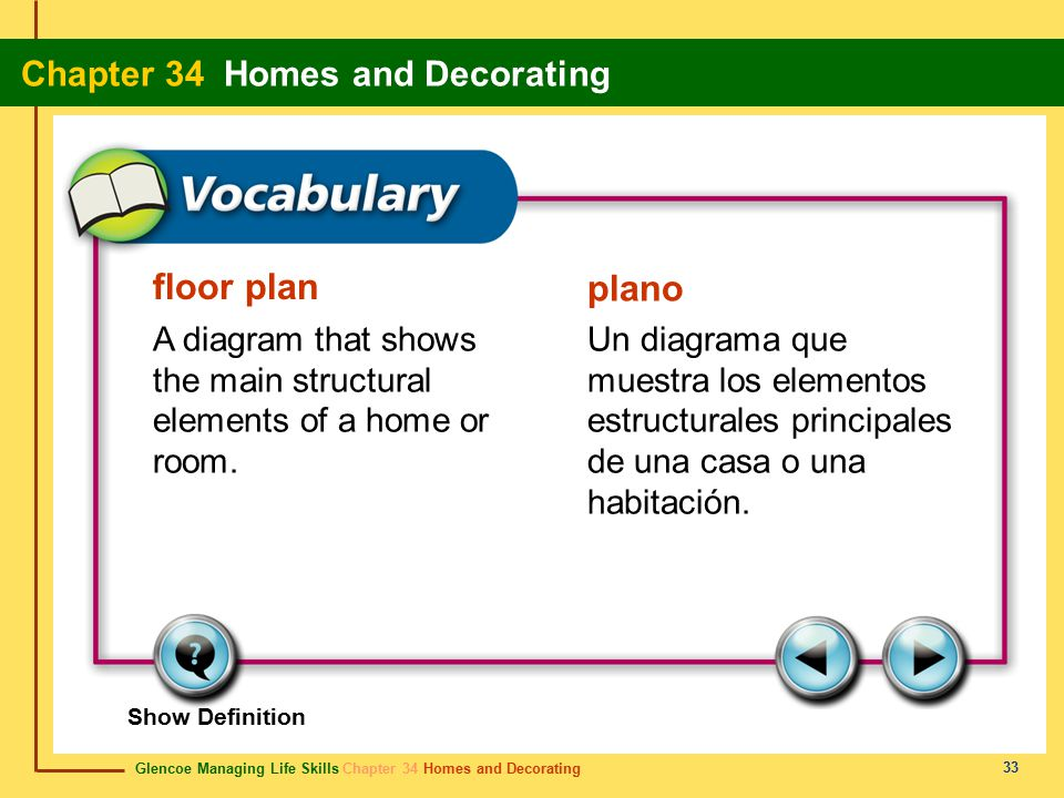 Glencoe Managing Life Skills Chapter 34 Homes and Decorating Chapter 34 Homes and Decorating 33 floor plan plano A diagram that shows the main structural elements of a home or room.