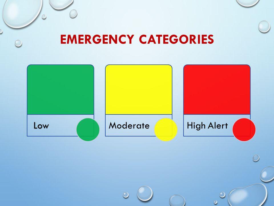 EMERGENCY CATEGORIES Low ModerateHigh Alert