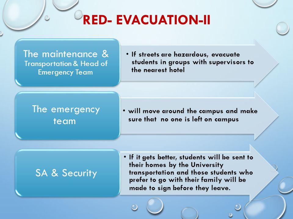 WHAT HAPPENS AFTER EVACUATION.