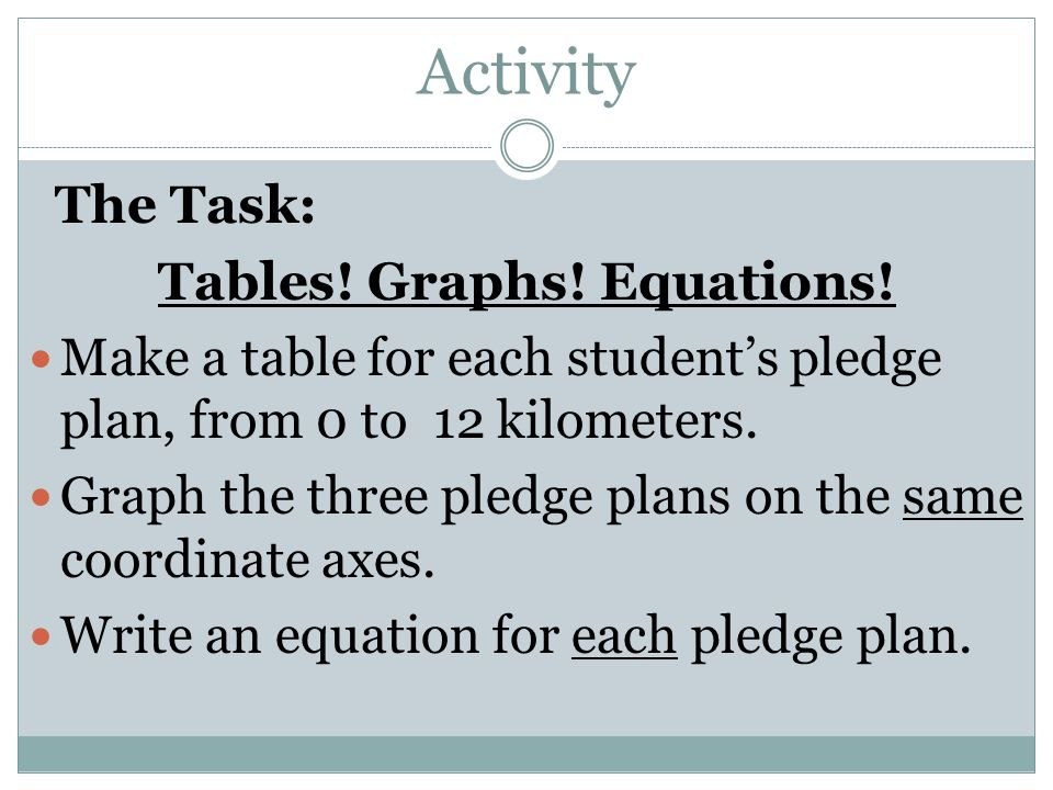 Activity The Task: Tables! Graphs! Equations! Make a table for each student's pledge plan, from 0 to 12 kilometers. Graph the three pledge plans on th