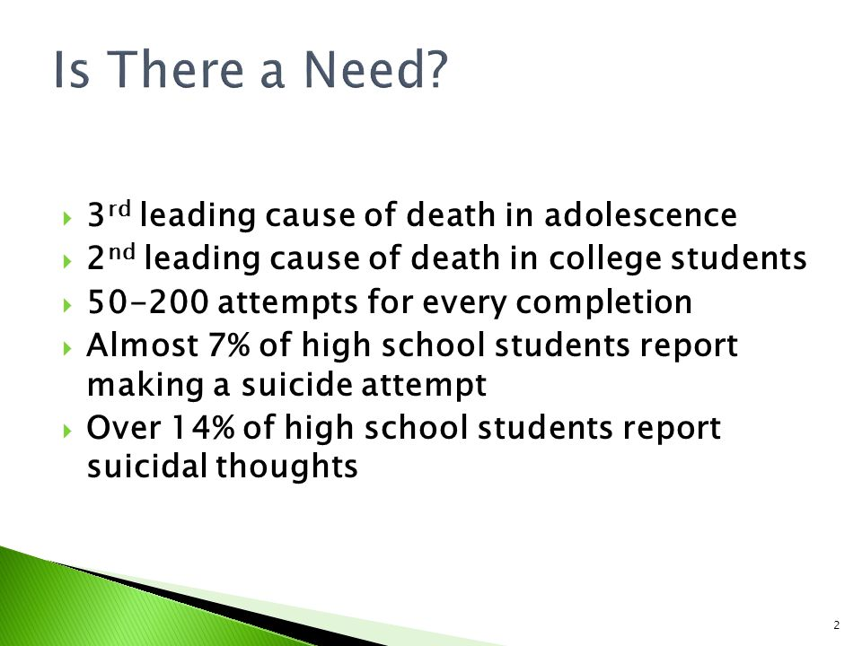 23  To present relevant facts about suicide  To alert students to signs of suicide risk in peers and encourage serious response  To outline ways to respond to troubled peers  To demonstrate positive attitudes about intervention and help-seeking  To identify resources