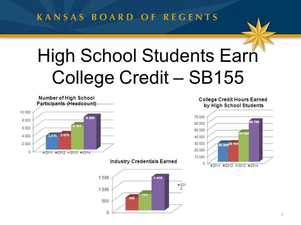 High School Students Earn College Credit – SB155 8