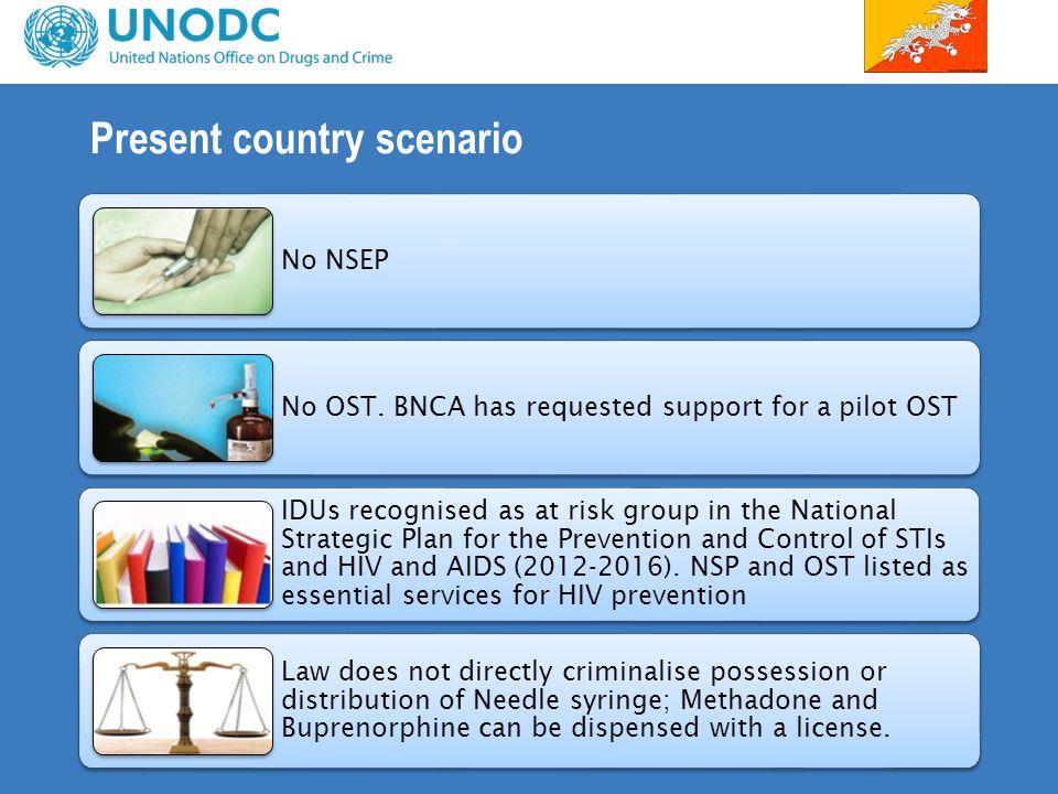Present country scenario No NSEP No OST.