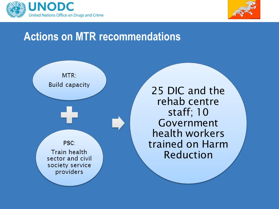 Actions on MTR recommendations MTR: Build capacity PSC : Train health sector and civil society service providers 25 DIC and the rehab centre staff; 10 Government health workers trained on Harm Reduction
