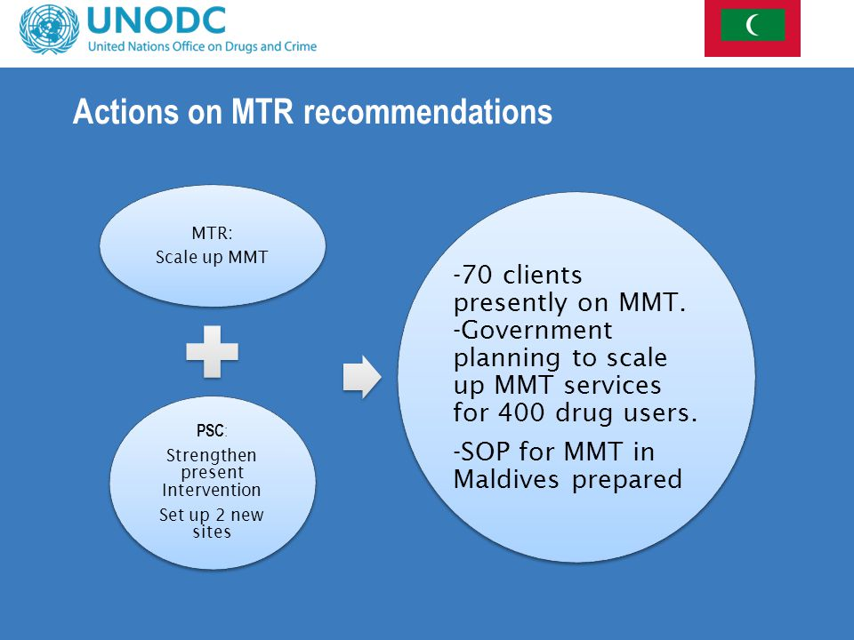 Actions on MTR recommendations MTR: Scale up MMT PSC : Strengthen present Intervention Set up 2 new sites -70 clients presently on MMT.