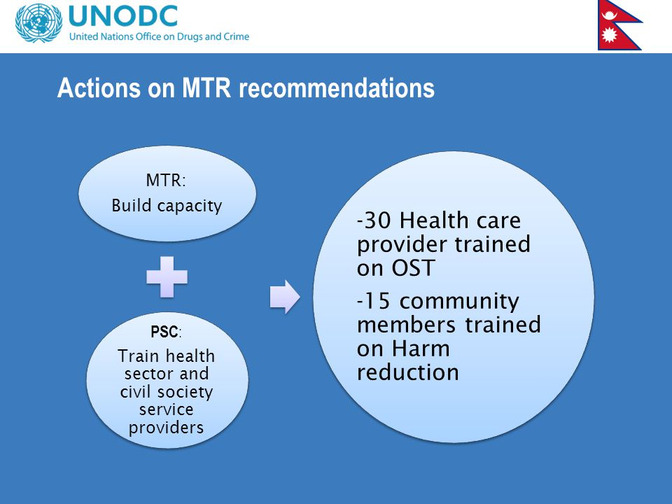 Actions on MTR recommendations MTR: Build capacity PSC : Train health sector and civil society service providers -30 Health care provider trained on OST -15 community members trained on Harm reduction
