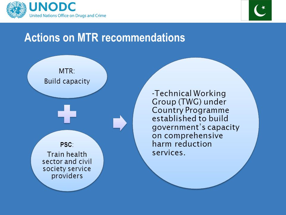 Actions on MTR recommendations MTR: Build capacity PSC : Train health sector and civil society service providers -Technical Working Group (TWG) under Country Programme established to build government's capacity on comprehensive harm reduction services.