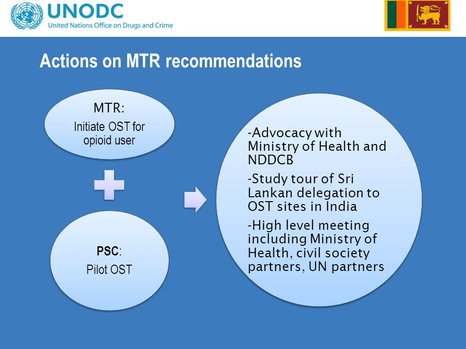 Actions on MTR recommendations MTR: Initiate OST for opioid user PSC : Pilot OST -Advocacy with Ministry of Health and NDDCB -Study tour of Sri Lankan delegation to OST sites in India -High level meeting including Ministry of Health, civil society partners, UN partners