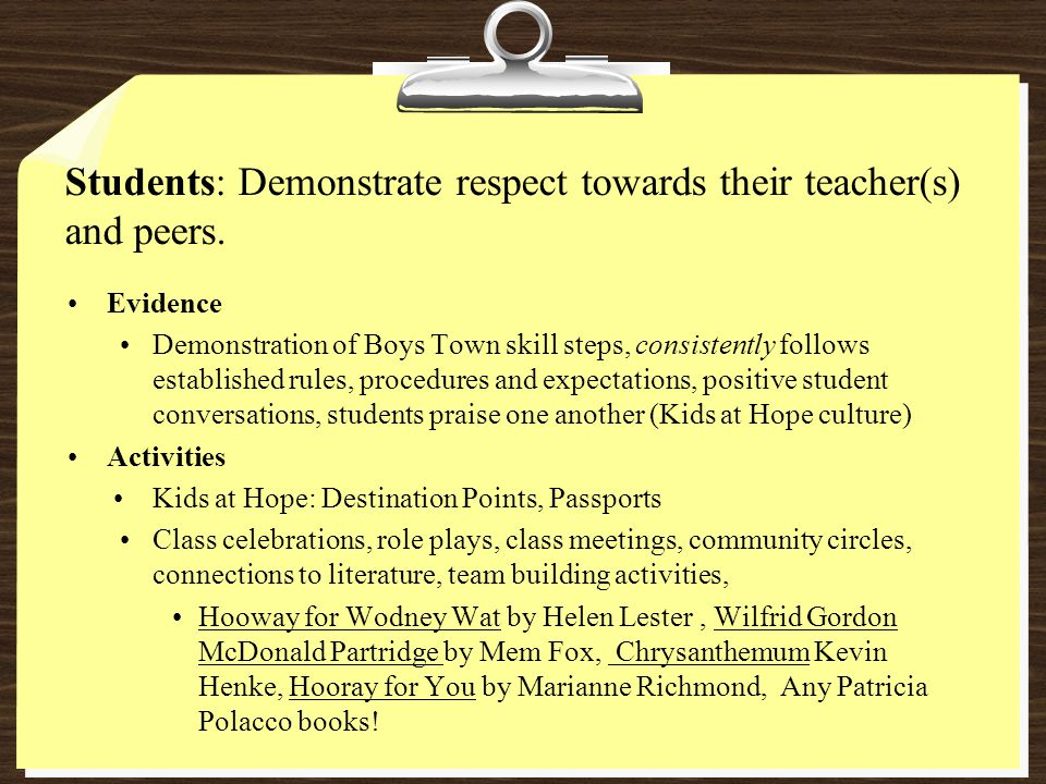 Students: Demonstrate respect towards their teacher(s) and peers. Evidence Demonstration of Boys Town skill steps, consistently follows established ru