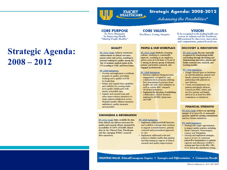 Strategic Agenda: 2008 – 2012