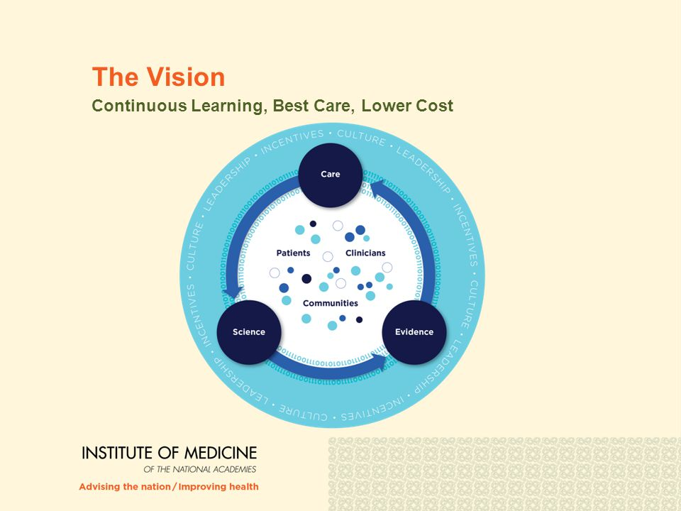 The Vision Continuous Learning, Best Care, Lower Cost