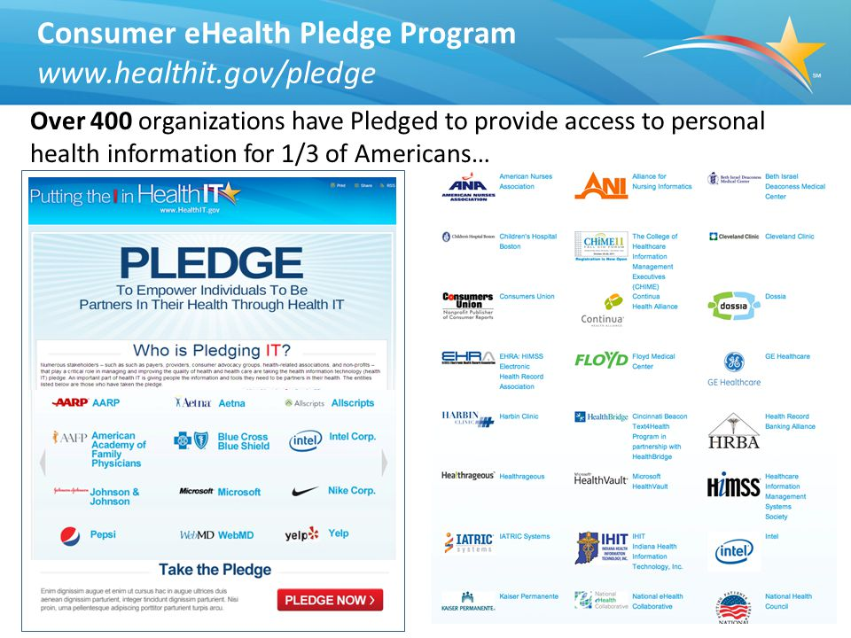 28 Consumer eHealth Pledge Program www.healthit.gov/pledge Over 400 organizations have Pledged to provide access to personal health information for 1/3 of Americans…