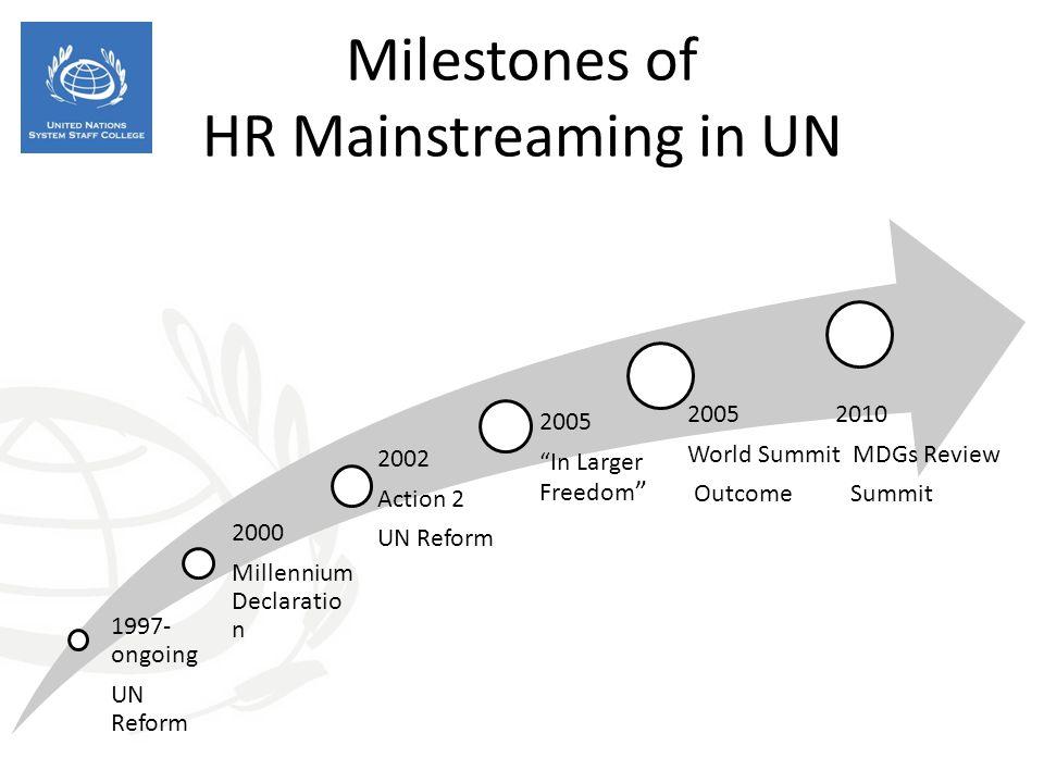 "Milestones of HR Mainstreaming in UN 1997- ongoing UN Reform 2000 Millennium Declaratio n 2002 Action 2 UN Reform 2005 ""In Larger Freedom "" 2005 2010"
