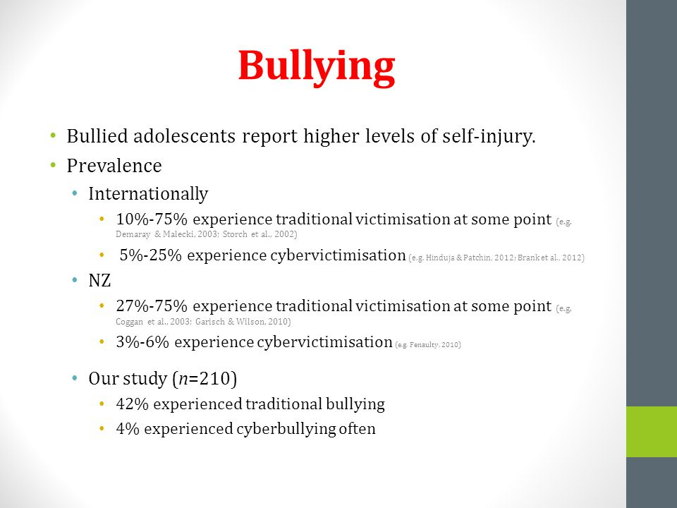 Bullying Bullied adolescents report higher levels of self-injury.