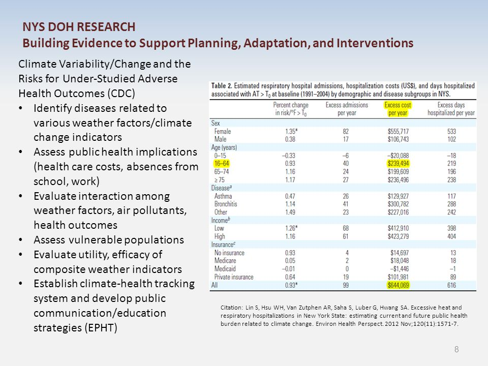 Climate Variability/Change and the Risks for Under-Studied Adverse Health Outcomes (CDC) Identify diseases related to various weather factors/climate change indicators Assess public health implications (health care costs, absences from school, work) Evaluate interaction among weather factors, air pollutants, health outcomes Assess vulnerable populations Evaluate utility, efficacy of composite weather indicators Establish climate-health tracking system and develop public communication/education strategies (EPHT) NYS DOH RESEARCH Building Evidence to Support Planning, Adaptation, and Interventions 8 Citation: Lin S, Hsu WH, Van Zutphen AR, Saha S, Luber G, Hwang SA.