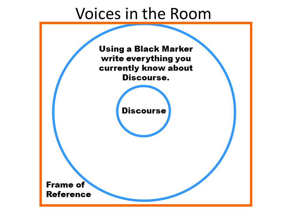 Discourse Frame of Reference Using a Black Marker write everything you currently know about Discourse. Voices in the Room