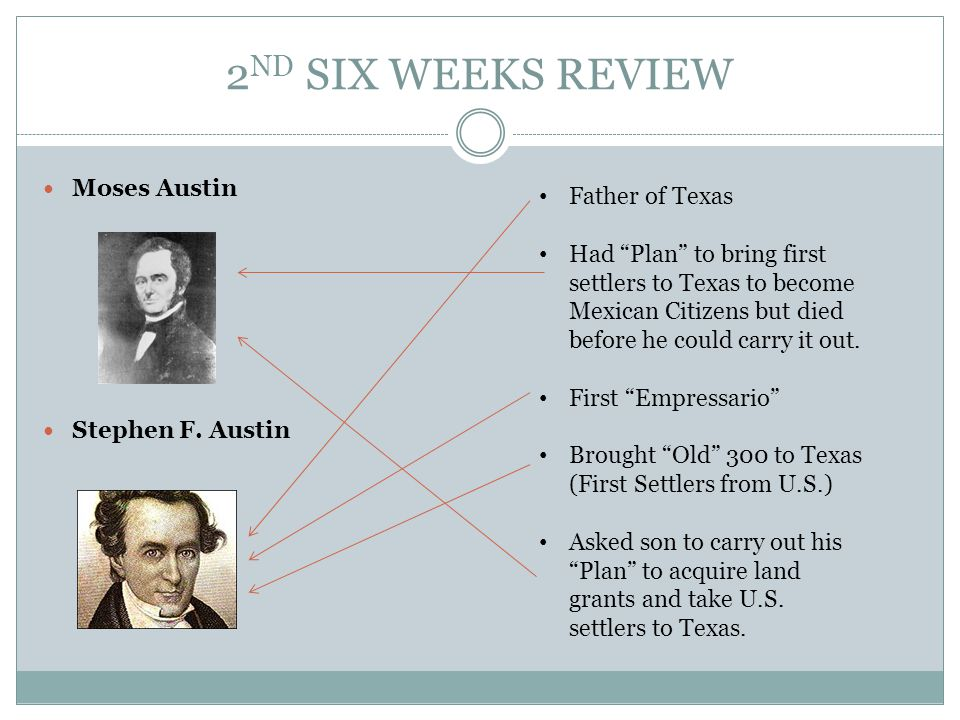 2 ND SIX WEEKS REVIEW Moses Austin Stephen F.