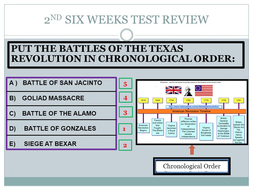 2 ND SIX WEEKS TEST REVIEW PUT THE BATTLES OF THE TEXAS REVOLUTION IN CHRONOLOGICAL ORDER: A ) BATTLE OF SAN JACINTO B) GOLIAD MASSACRE C) BATTLE OF T