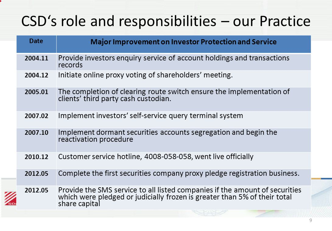 9 CSD's role and responsibilities – our Practice 9 Date Major Improvement on Investor Protection and Service 2004.11 Provide investors enquiry service of account holdings and transactions records 2004.12 Initiate online proxy voting of shareholders' meeting.