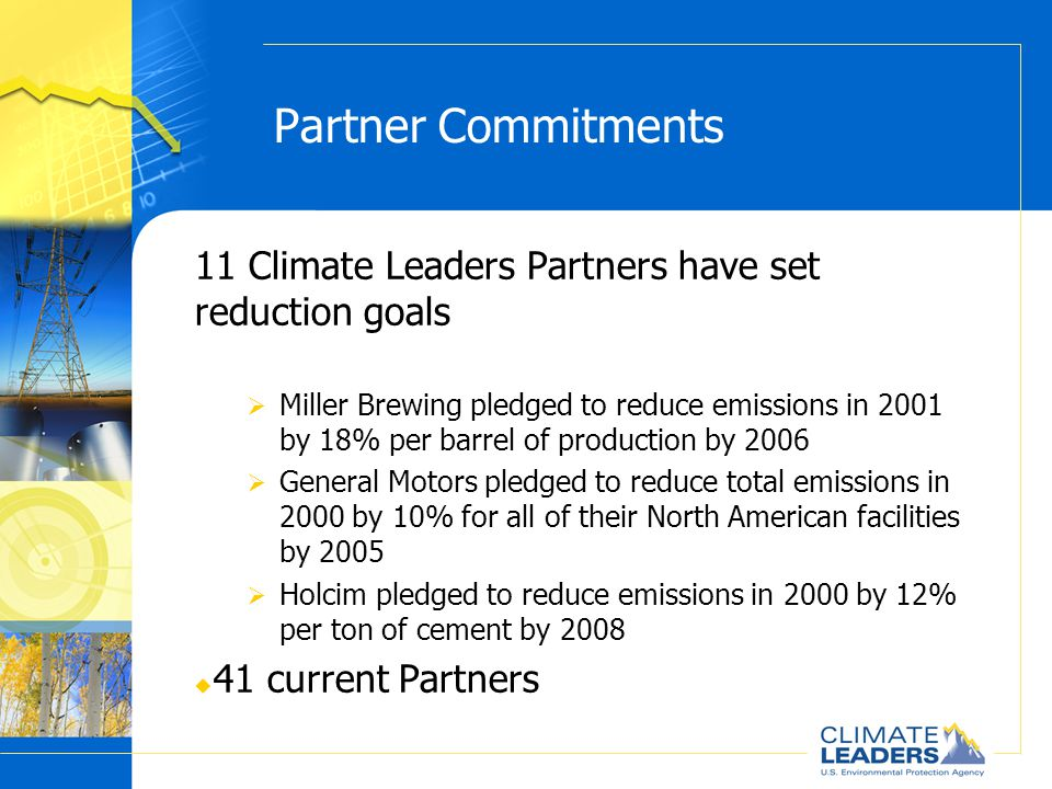 Partner Commitments 11 Climate Leaders Partners have set reduction goals Ø Miller Brewing pledged to reduce emissions in 2001 by 18% per barrel of production by 2006 Ø General Motors pledged to reduce total emissions in 2000 by 10% for all of their North American facilities by 2005 Ø Holcim pledged to reduce emissions in 2000 by 12% per ton of cement by 2008 u 41 current Partners