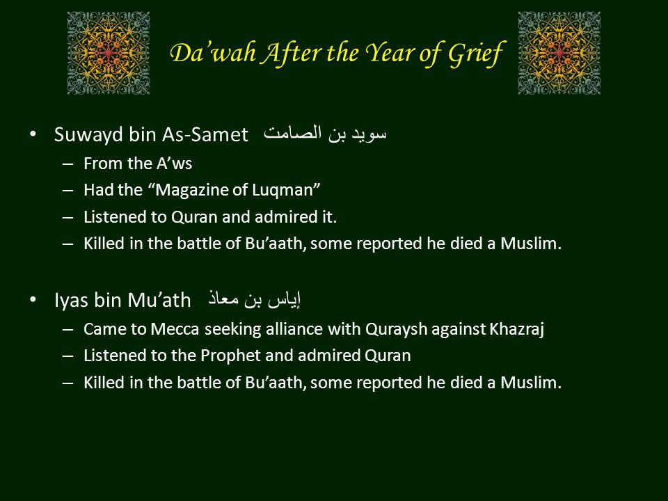 Da'wah After the Year of Grief Yathrib: