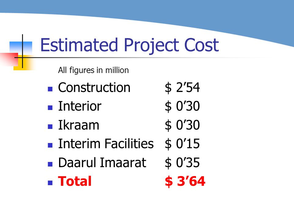 All figures in million Construction$ 2'54 Interior$ 0'30 Ikraam$ 0'30 Interim Facilities$ 0'15 Daarul Imaarat$ 0'35 Total$ 3'64 Estimated Project Cost