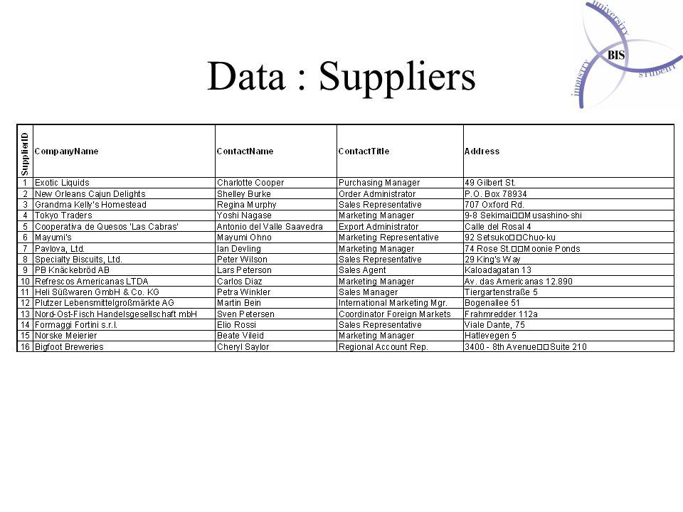 MBS (MIMAS) / MIS533 / Database development Data : Suppliers