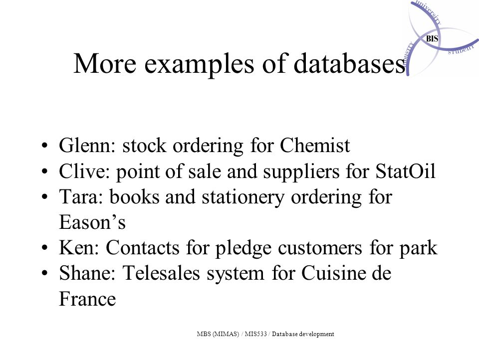 MBS (MIMAS) / MIS533 / Database development More examples of databases Glenn: stock ordering for Chemist Clive: point of sale and suppliers for StatOil Tara: books and stationery ordering for Eason's Ken: Contacts for pledge customers for park Shane: Telesales system for Cuisine de France