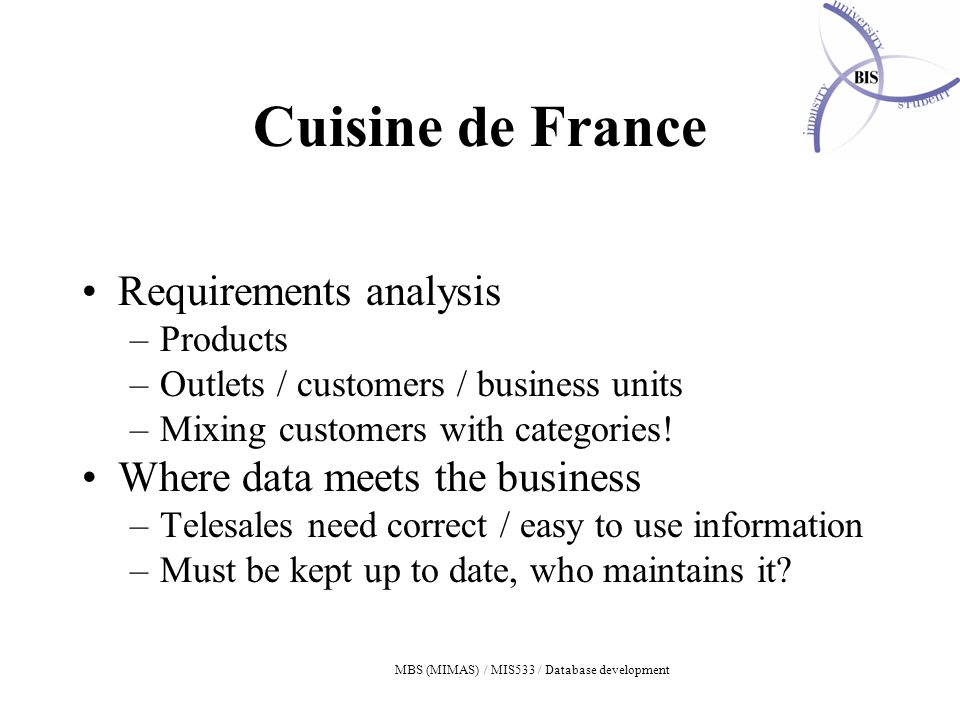 MBS (MIMAS) / MIS533 / Database development Cuisine de France Requirements analysis –Products –Outlets / customers / business units –Mixing customers with categories.