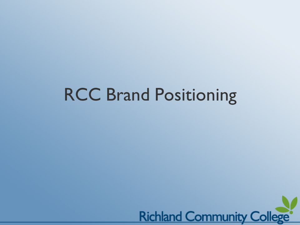 What is Brand Positioning.